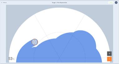 네오펙트 스마트 보드 평과 및 결과 화면